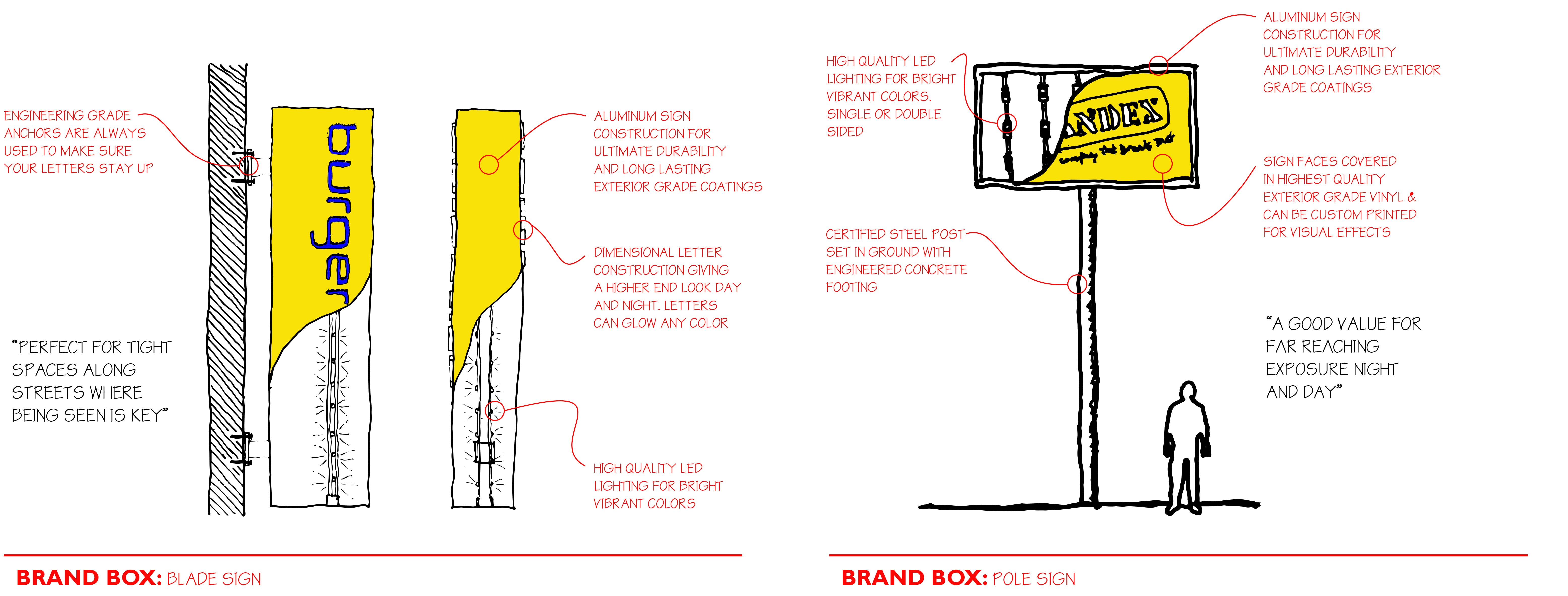 Powder Coat Oven Wiring Diagram Trusted Diagrams New Construction Letter Sign Schematics U2022 Spray Booth